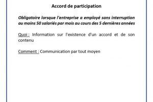 Affichage obligatoire - Accord de participation